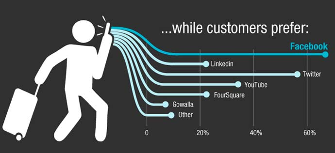 Agencia de Marketing Online Adinteractive