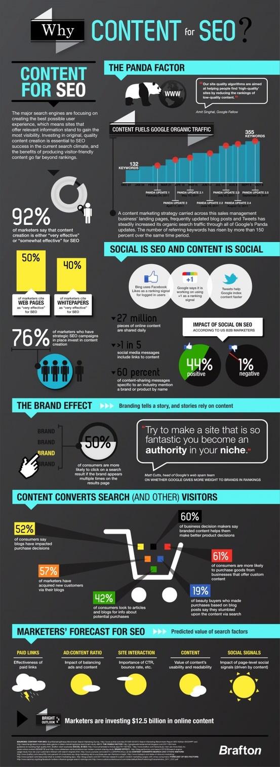 Adinteractive Agencia de Marketing online madrid