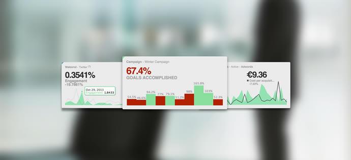 Curso google analytics madrid monitorizacion social